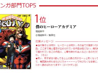 【速報】世界に紹介したい作品『SUGOI JAPAN』の漫画部門に「僕のヒーローアカデミア」が1位に!!